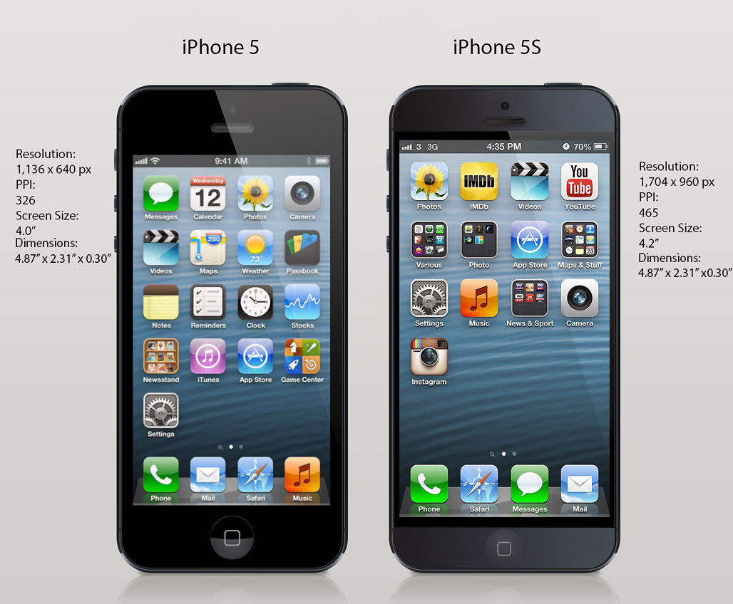 مقارنه بين  iPhone 5S و  iPhone 5