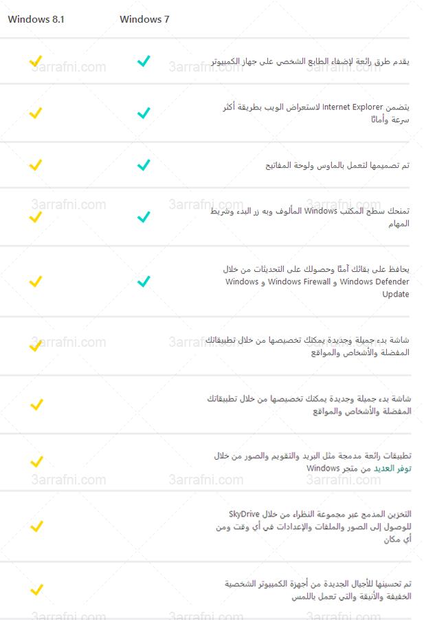 الفرق بين ويندوز 7 و ويندوز 8