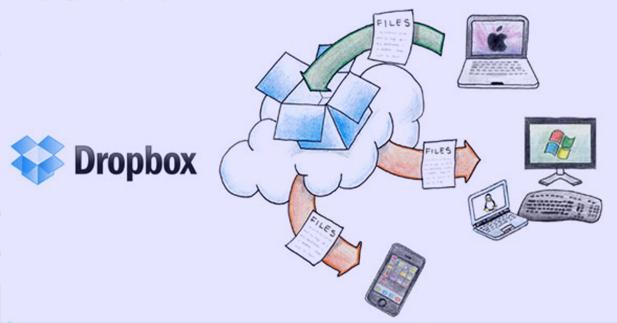 خفايا وأسرار خدمه دروب بوكس – Dropbox