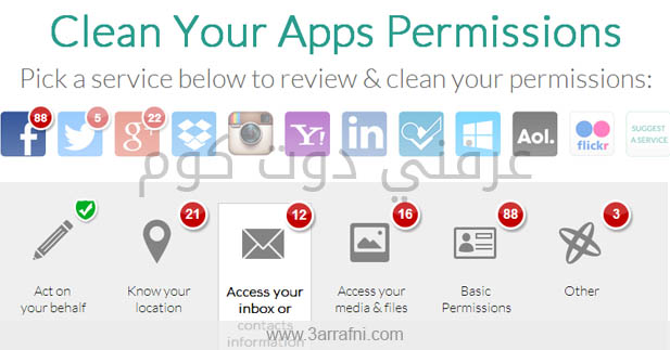 Apps Permissions