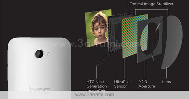 """التعريف بتقنيه """" Ultra Pixel """" ألترابيكسل للتصوير"""