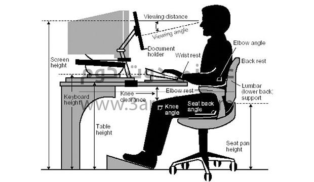 نصائح طبية لمستخدمي الحاسب الآلي وأهم الآثار الضارة لسوء استخدام وضعيه الجسم