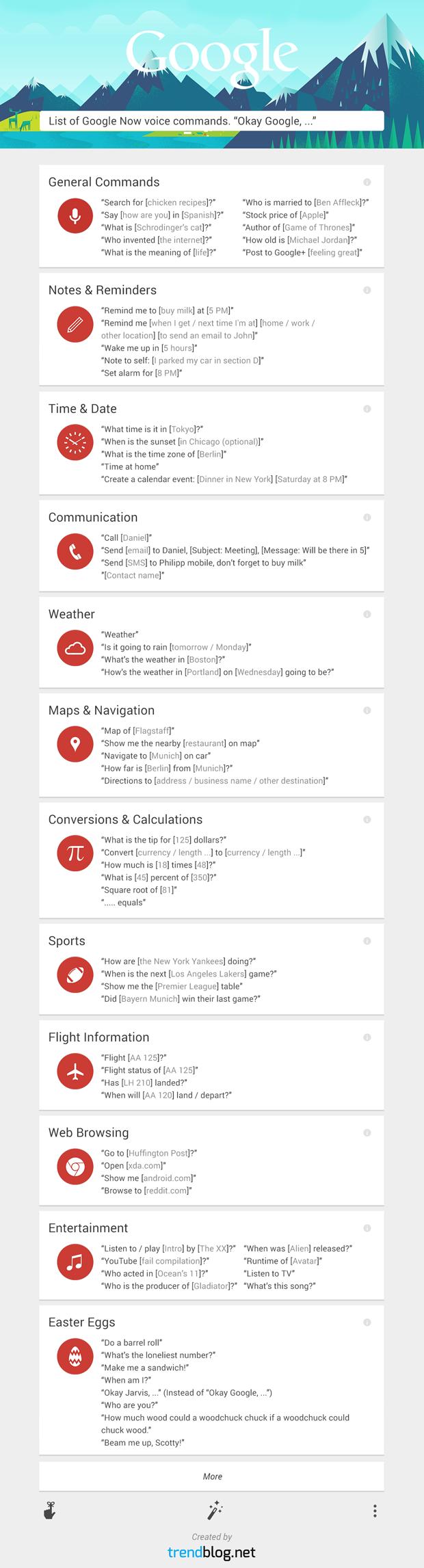 أنفوجرافيك يوضح جميع أوامر الصوتيه لـ Google now