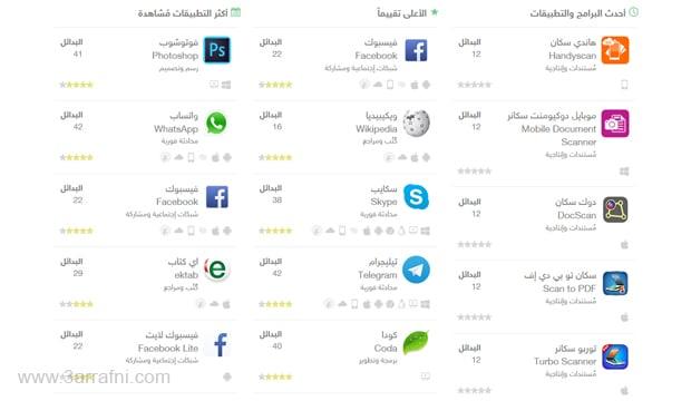موقع لمعرفة التطبيقات البديلة للتطبيقات المشهورة في حالة عدم توفرها