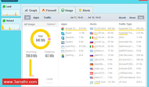 تحميل GlassWire لمراقبة إستهلاك الإنترنت في جهازك ومعرفه أكثر برامج إستهلاك للإنترنت