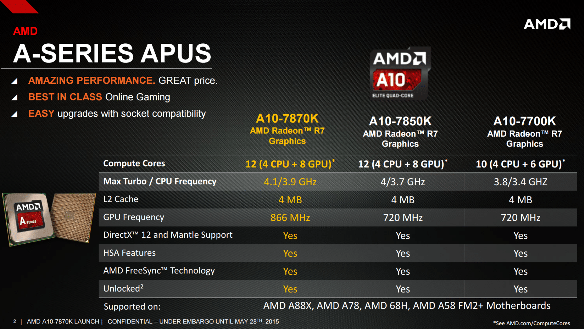 Amd-Series APUs