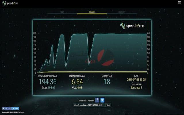 أفضل 7 مواقع قياس سرعة الإنترنت واختبارها لديك 3