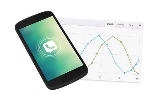 افضل تطبيقات للاتصال عبر الانترنت بعد حظر لاين وماسنجر وسكايب