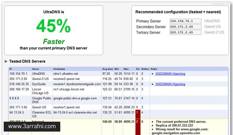أفضل سيرفر DNS (2)