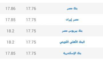 تطبيق لمعرفة سعر صرف الدولار امام الجنيه المصري لجميع البنوك
