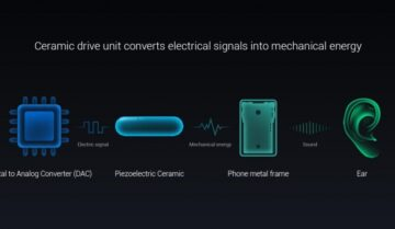 ماهي حساسات Ultrasonic المستخدمه في Xiaomi Mi Mix