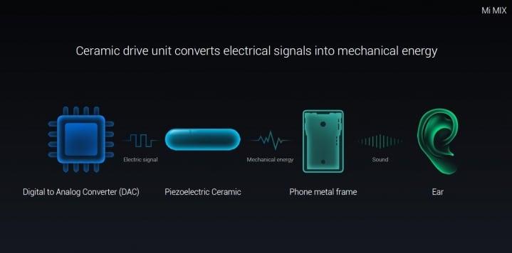 mi-max-speaker