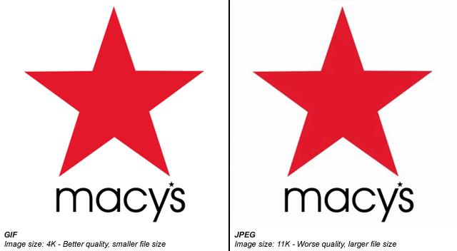 فرق بين صيغ الصور PNG و GIF و JPEG 2