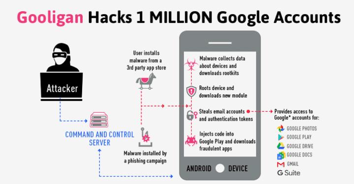برنامج خبيث جديد يُهدد أكثر من مليون حساب Google على هواتف اندرويد