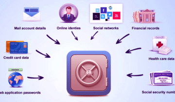 أفضل 4 برامج لحفظ كلمات المرور لكافة أنظمة التشغيل