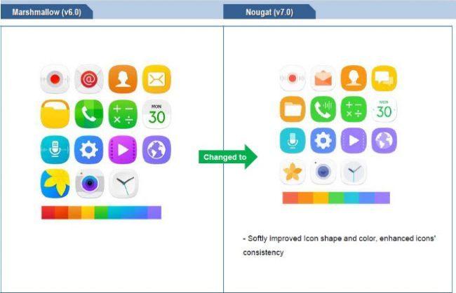 5 مميزات جديدة فى واجهة TouchWiz بإصدار اندرويد نوجا 7.0 3