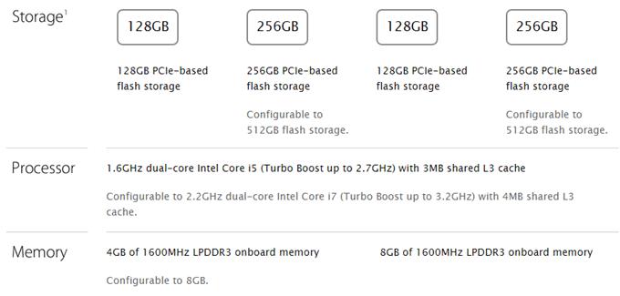 كيف تختار حاسوب MacBook المناسب لك 10