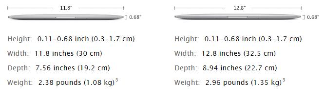 كيف تختار حاسوب MacBook المناسب لك 7
