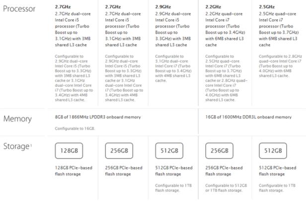 كيف تختار حاسوب MacBook المناسب لك 11