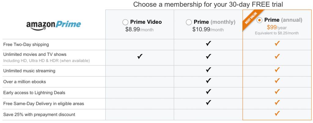 كيفية الحصول على العضوية المميزة من موقع أمازون Amazon و ما هي رسوم العضوية و التجربة المجانية 2