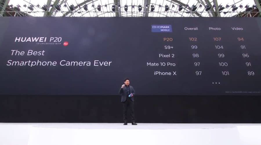 مواصفات هاتف هواوي P20 و P20 Pro مع السعر والمميزات 3