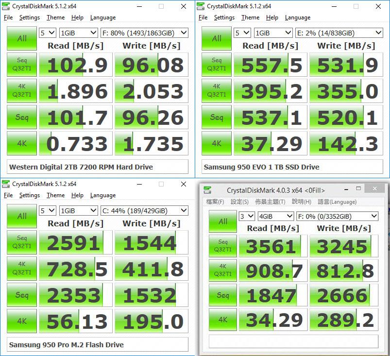 الفرق بين هارد SSD و M.2 و NVMe و ماهو الاستخدام المناسب لكل وحدة تخزين؟ 4