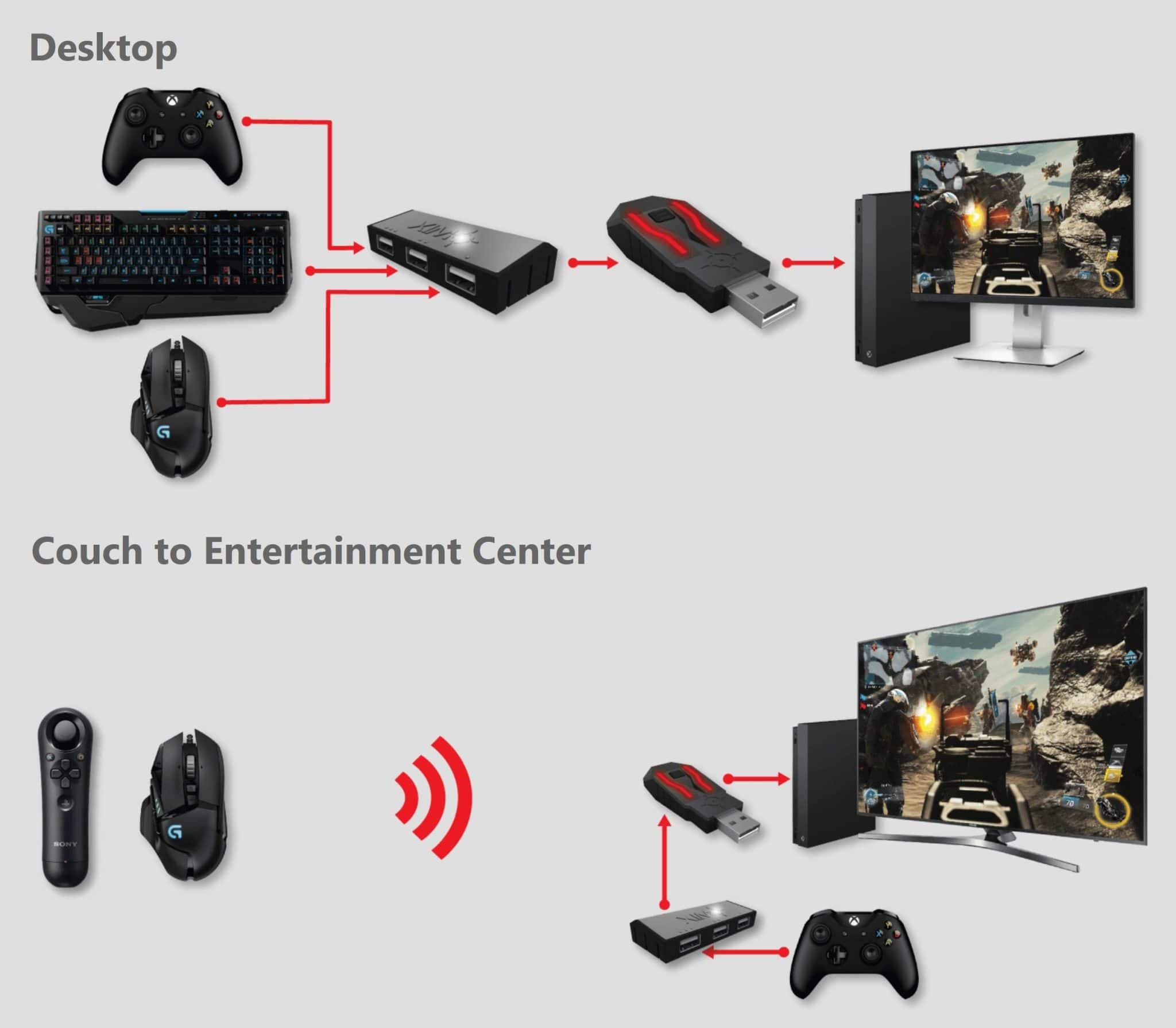 أسهل طريقة لتوصيل وتشغيل الكيبورد و الماوس على PS4 و Xbox One 4