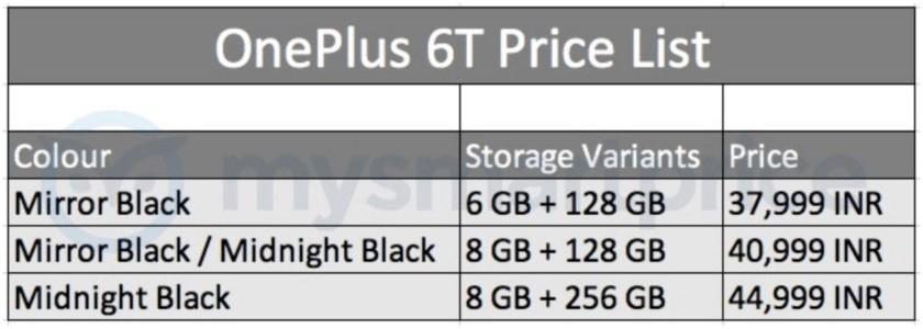 كل ما تريد معرفته عن هاتف Oneplus 6T المنتظر 11