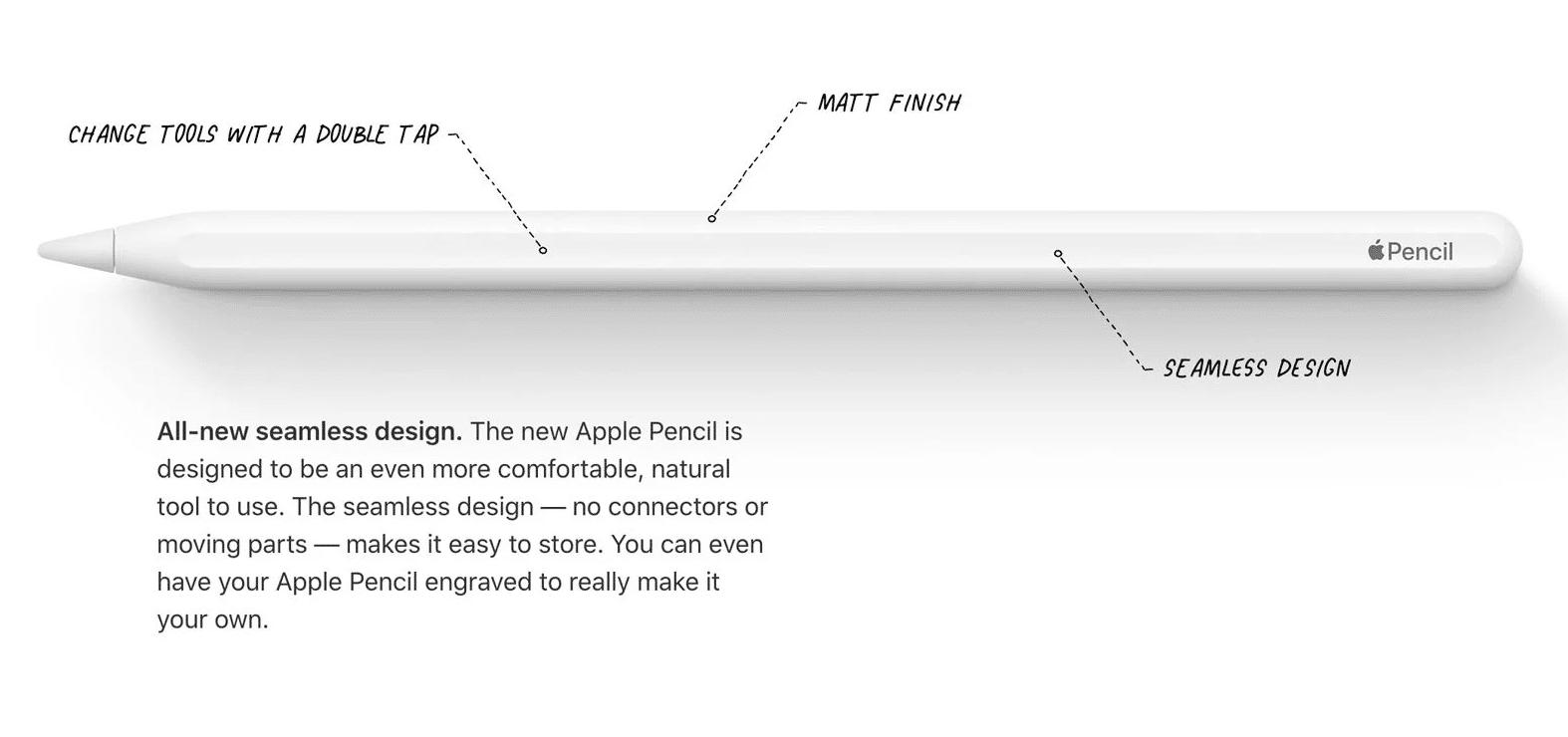 لا يمكنك استخدام Apple Pencil الجديد علي الـiPad القديم 1