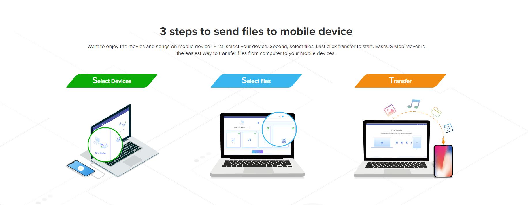 كيفية نقل البيانات من و الي هاتفك الـiPhone عن طريق Easeus Mobimover 2
