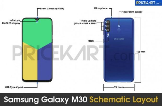 أول تسريب عن مواصفات هاتف Galaxy M30 الإقتصادي 2