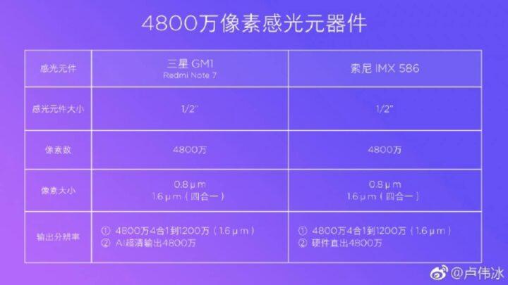الإعلان عن Redmi Note 7 Pro الإسبوع القادم 2