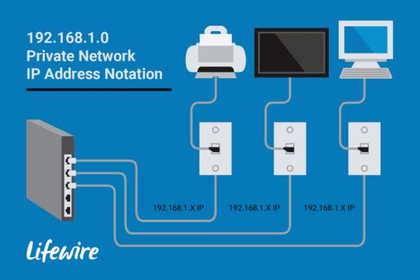 أفضل IP لتفحص أداء إتصال الإنترنت وسرعته 2