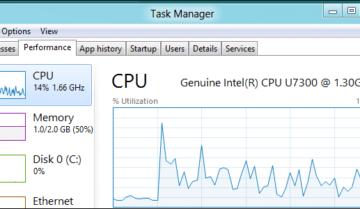 Task Manager لا يعمل على نظام Windows 10 اليك بعض الحلول