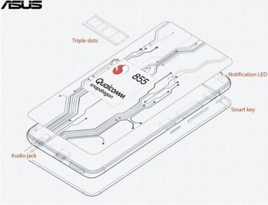تأكيد مواصفات ZenFone 6 الرائد الجديد من أسوس 2