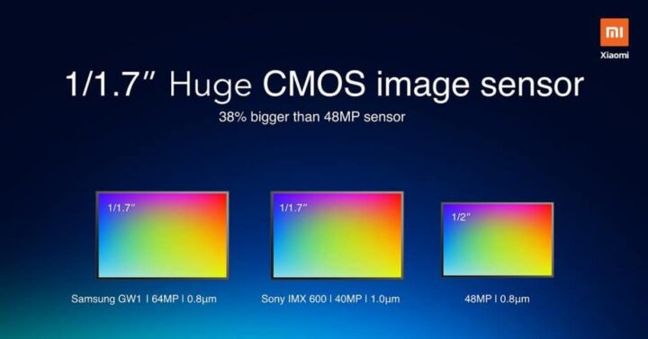 Xiaomi ستكشف عن هاتف جديد بكاميرا بدقة 64MP 2