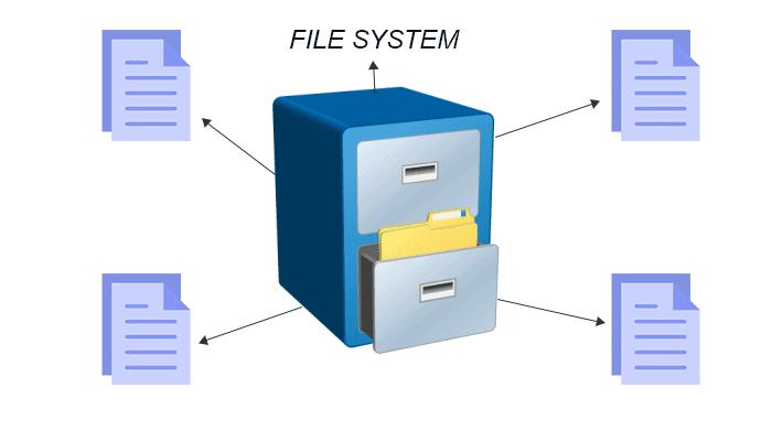نظام الملفات