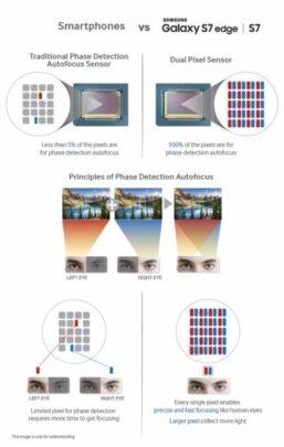 الفرق بين تقنيات التركيز في الكاميرات camera focus المختلفة 5