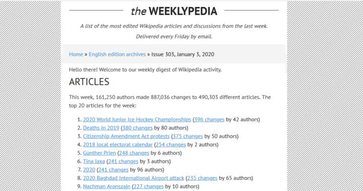 مقالات ويكيبيديا : كيف تجد الأفضل في 2020 ؟ 4