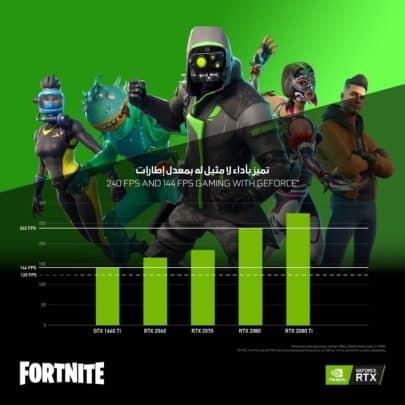 لماذا تتفوق منصات Geforce على PS4 Xbox One في الألعاب 6