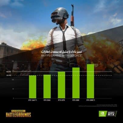 لماذا تتفوق منصات Geforce على PS4 Xbox One في الألعاب 7