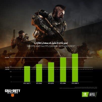 لماذا تتفوق منصات Geforce على PS4 Xbox One في الألعاب 5