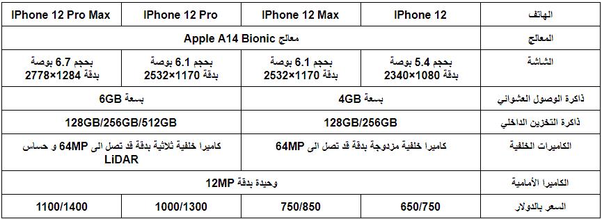 تسريبات عائلة IPhone 12 المواصفات و الأسعار 1