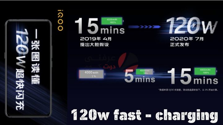 سرعة شحن 120 watt قريبًا جدًا 2