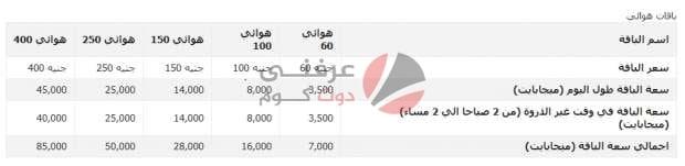 جميع باقات الانترنت الهوائي في مصر مع أسعارها 2
