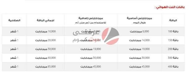 جميع باقات الانترنت الهوائي في مصر مع أسعارها 4