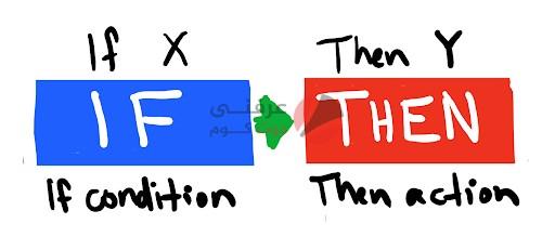 شرح Bixby Routines الخاصة بأجهزة سامسونج وكيف تعمل 1