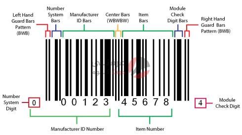 كيف تعرف المنتجات الفرنسية في الدول العربية لتقاطعها ؟ 1