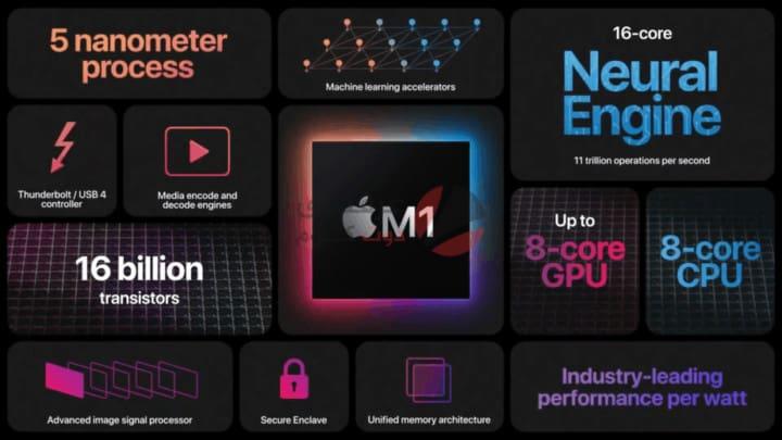 ما الفرق بين MacBook Pro و Air مع معالج Intel ومعالج Apple M1 1