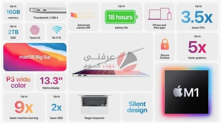 ابل تعلن عن Apple M1 اول رقاقة معالجة لأجهزة ماك الخاصة بها 2